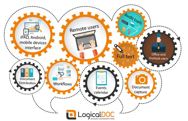 LogicalDOC 7.4.1