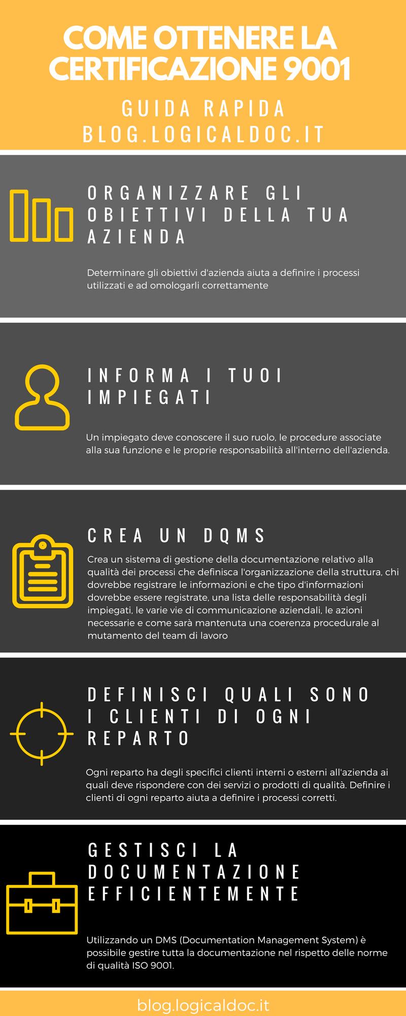 ottenere la certificazione ISO 9001