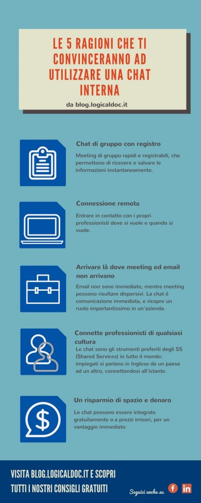 5 vantaggi CHAT azienda